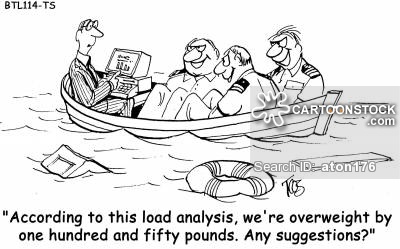 'According to this load analysis, we're overweight by one hundred and fifty pounds. Any suggestions?'